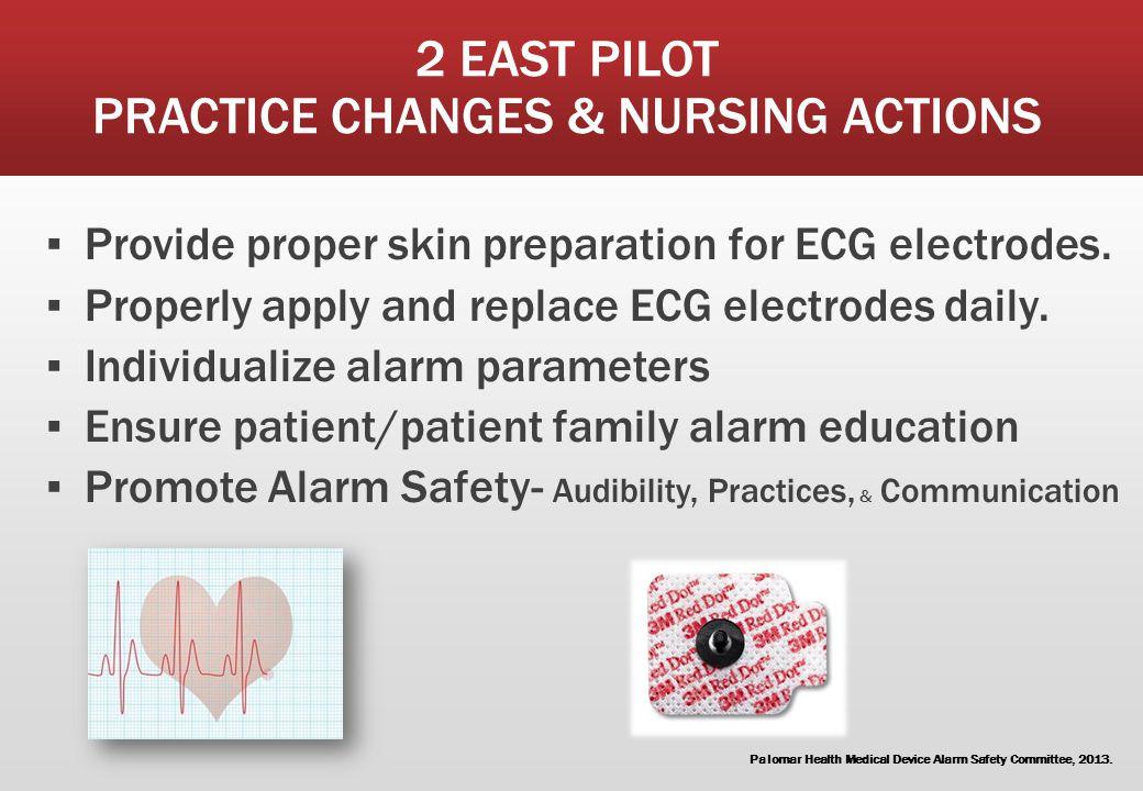 2 EAST PILOT PRACTICE CHANGES & NURSING ACTIONS