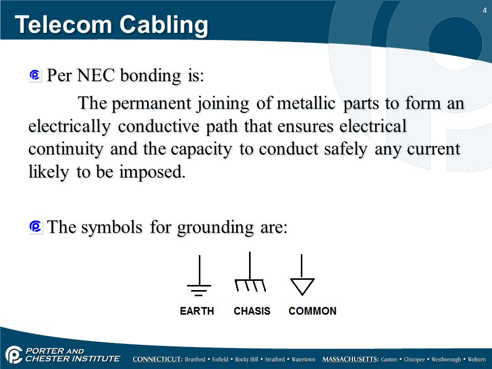 Telecom Cabling Per NEC bonding is: