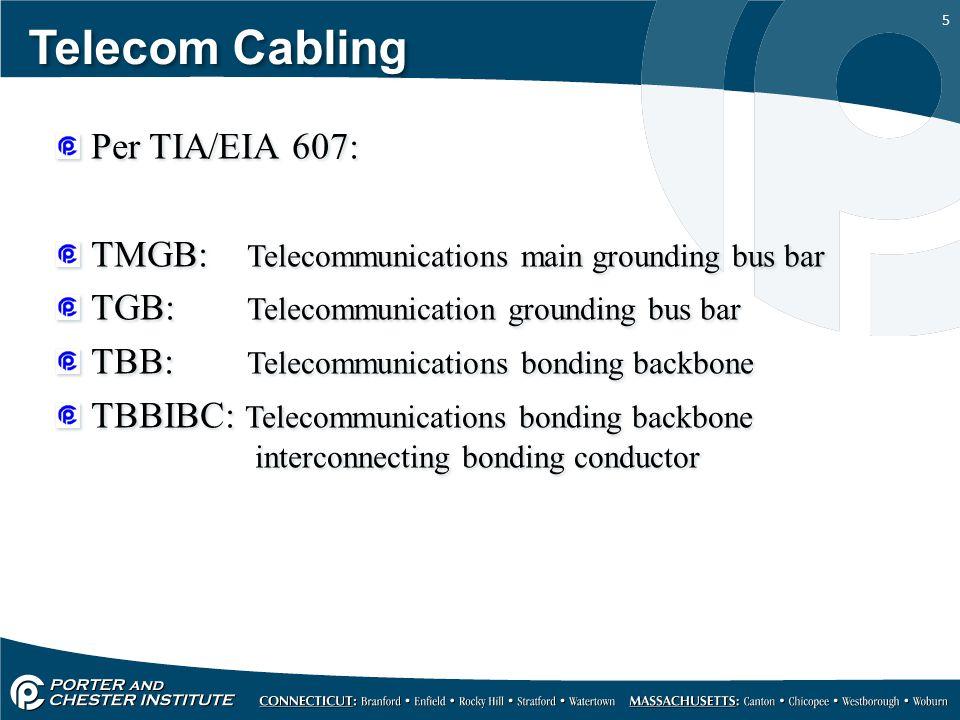 Telecom Cabling Per TIA/EIA 607: