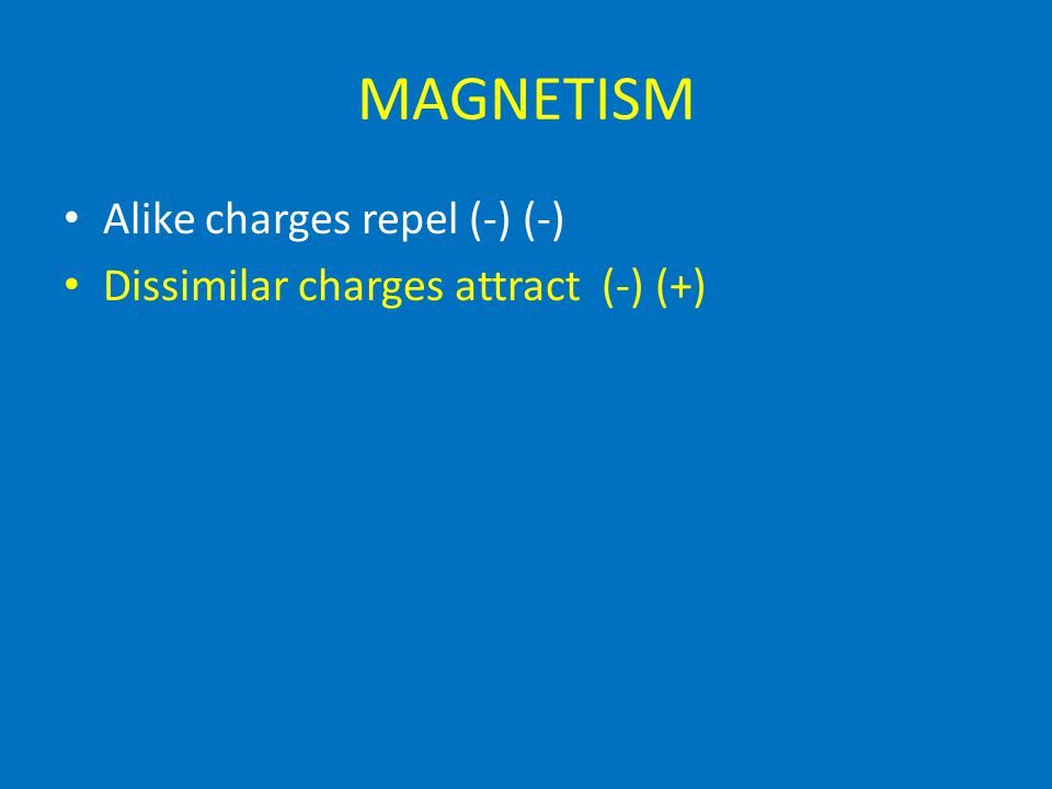 MAGNETISM Alike charges repel (-) (-)