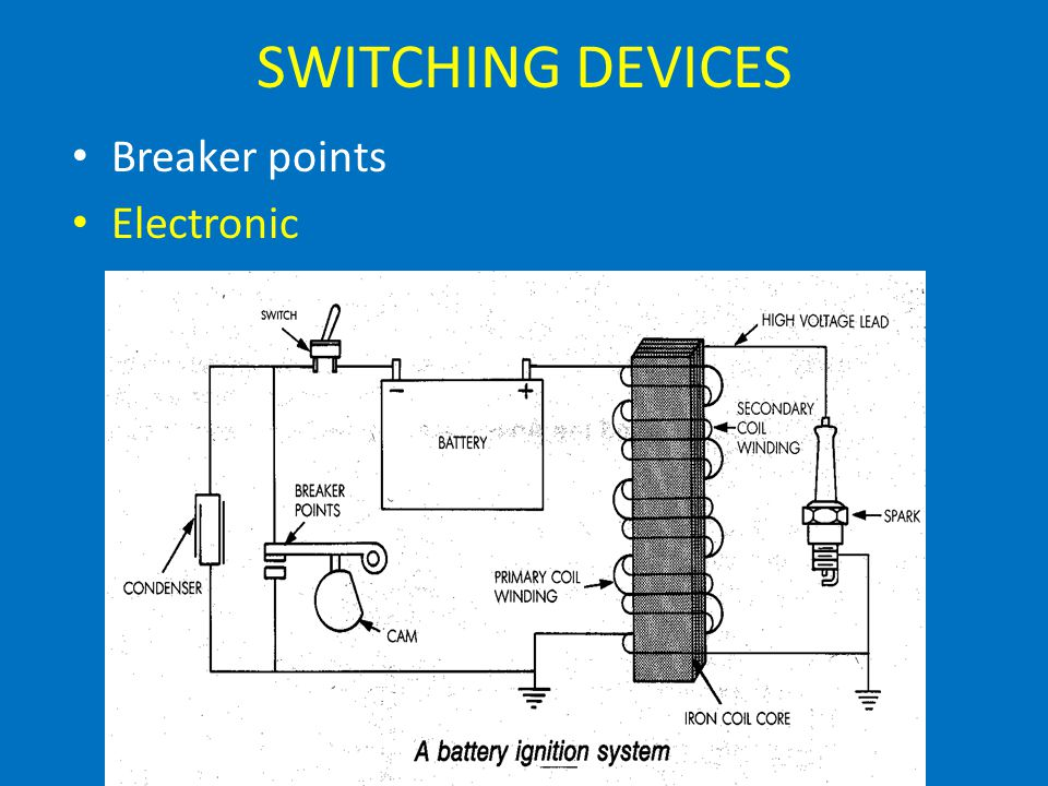 SWITCHING DEVICES Breaker points Electronic