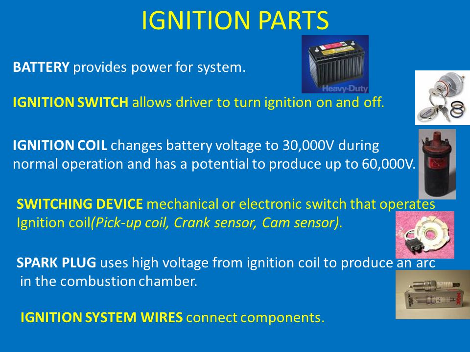 IGNITION PARTS BATTERY provides power for system.