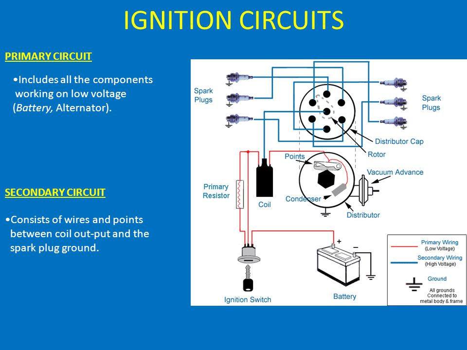 IGNITION CIRCUITS PRIMARY CIRCUIT Includes all the components