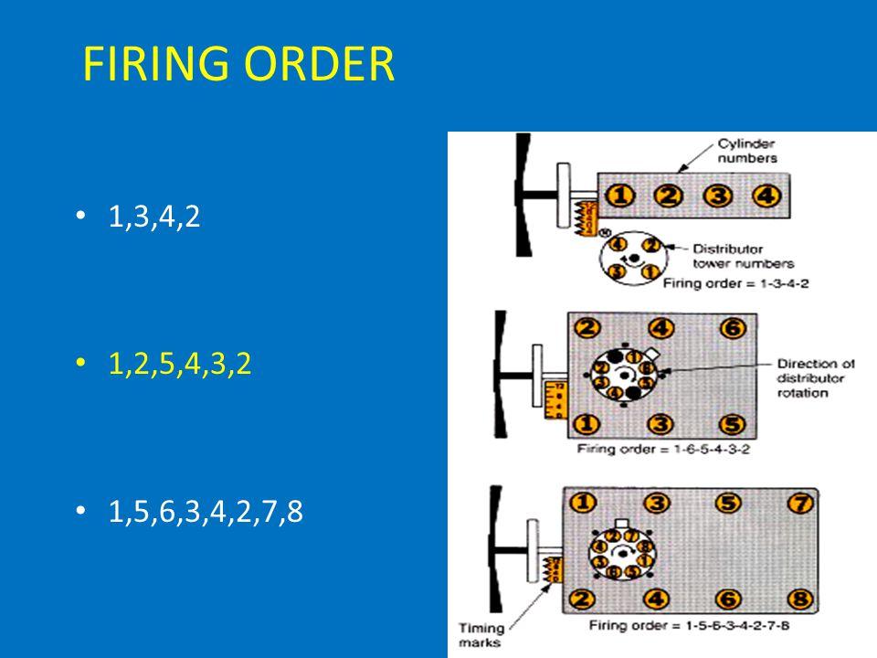 FIRING ORDER 1,3,4,2 1,2,5,4,3,2 1,5,6,3,4,2,7,8