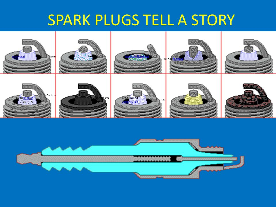 SPARK PLUGS TELL A STORY