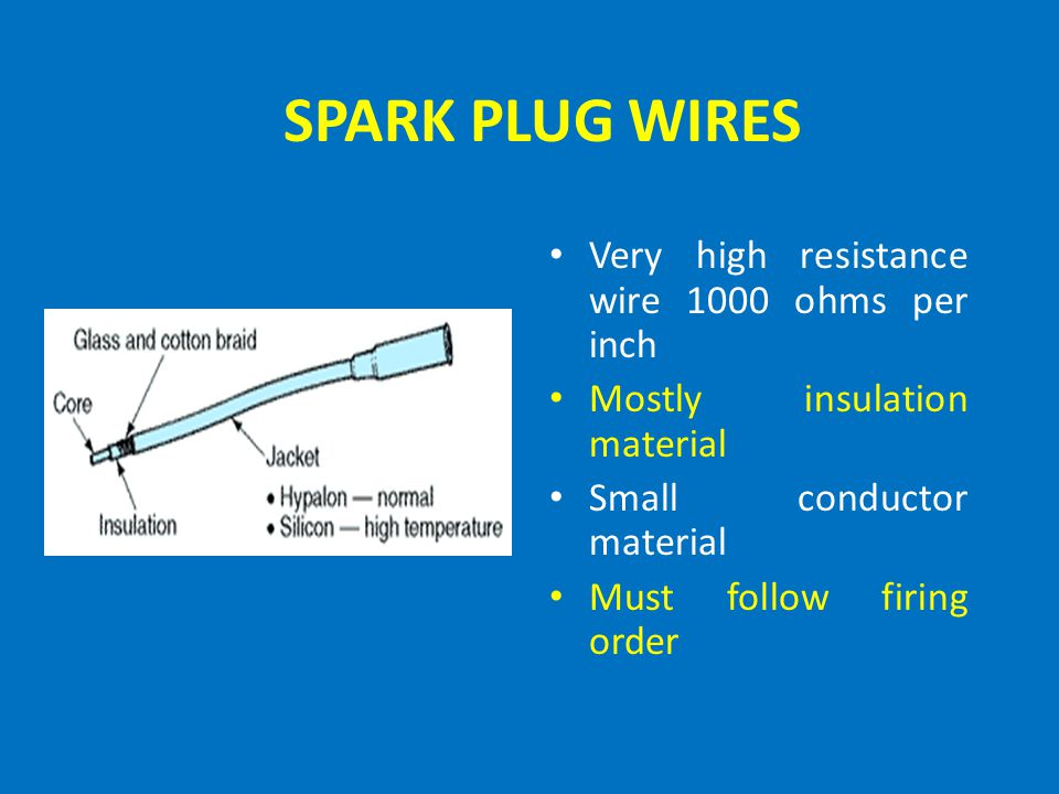 SPARK PLUG WIRES Very high resistance wire 1000 ohms per inch
