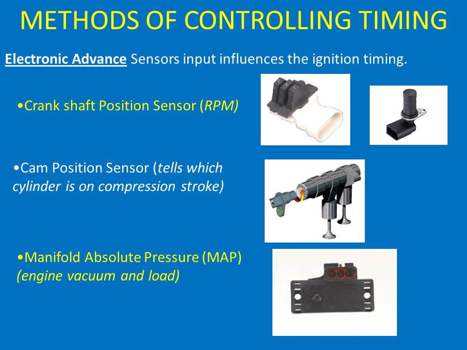 METHODS OF CONTROLLING TIMING