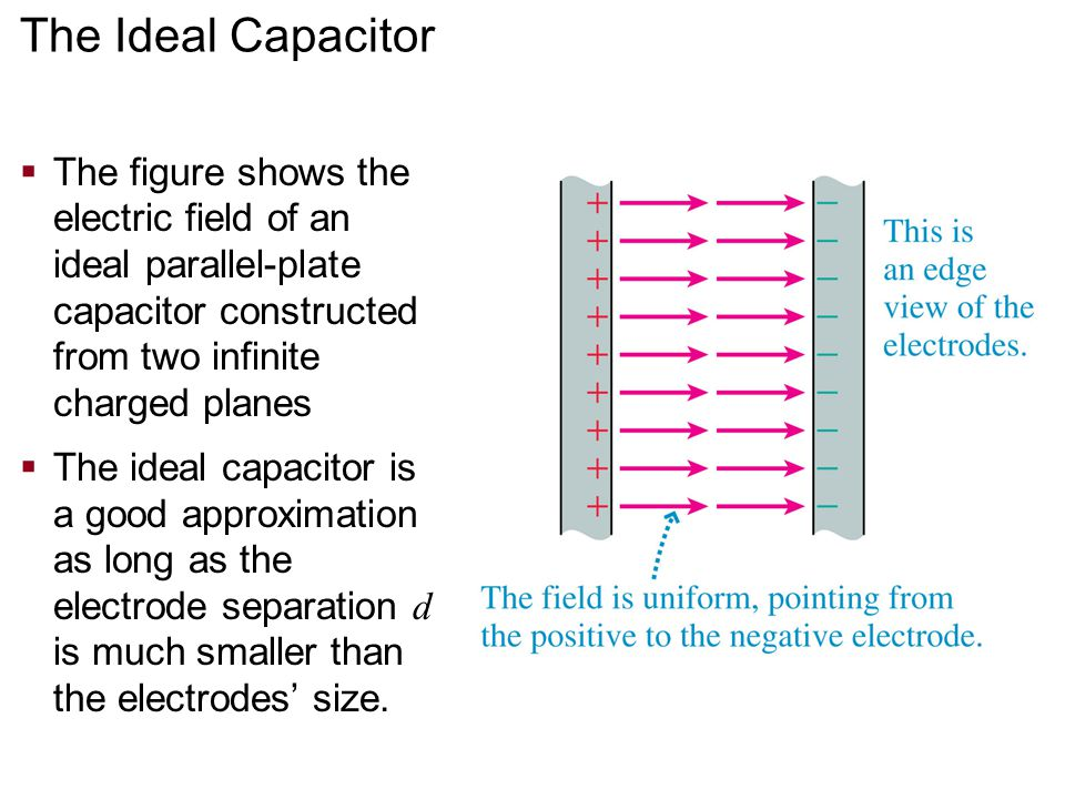 The Ideal Capacitor The figure shows the electric field of an ideal parallel-plate capacitor constructed from two infinite charged planes.