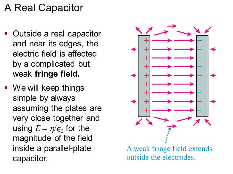 A Real Capacitor Outside a real capacitor and near its edges, the electric field is affected by a complicated but weak fringe field.