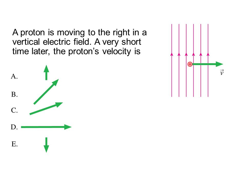 QuickCheck 26.11 A proton is moving to the right in a vertical electric field. A very short time later, the proton's velocity is.