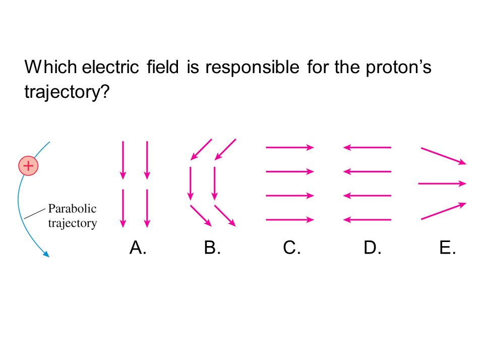 QuickCheck 26.12 Which electric field is responsible for the proton's trajectory A. B. C. D. E. 27