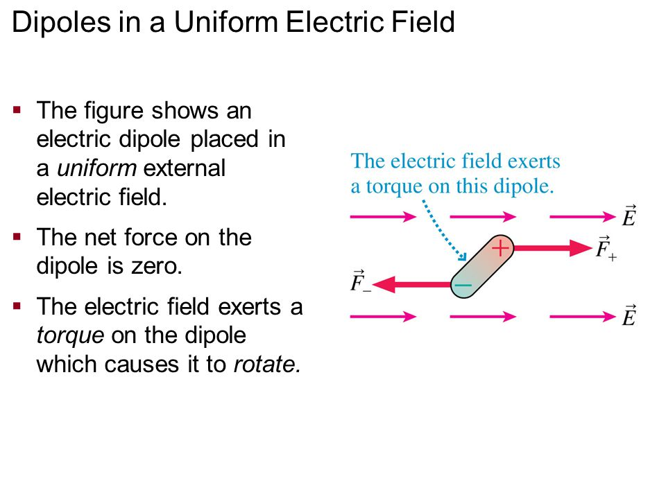 Dipoles in a Uniform Electric Field