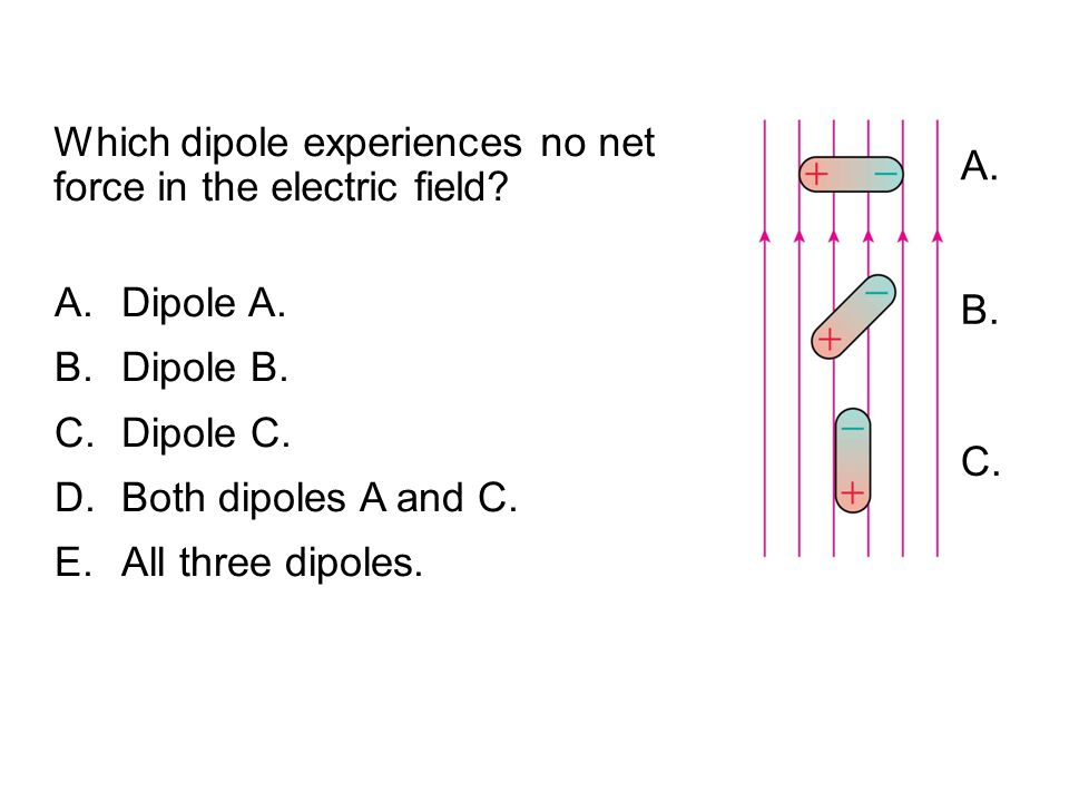 QuickCheck 26.13 Which dipole experiences no net force in the electric field A. Dipole A. Dipole B.