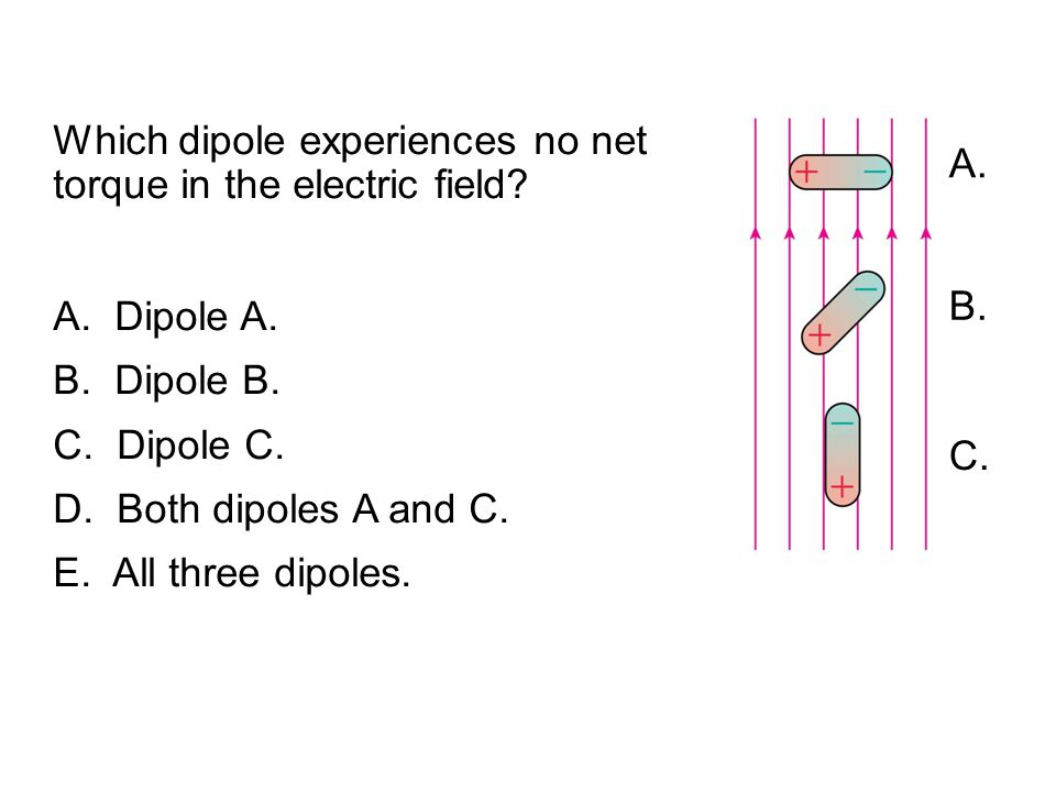 QuickCheck 26.14 Which dipole experiences no net torque in the electric field A. Dipole A. Dipole B.