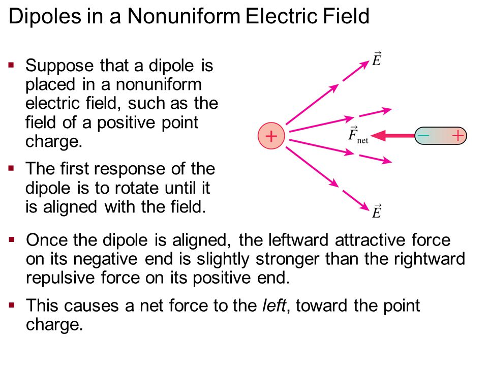 Dipoles in a Nonuniform Electric Field