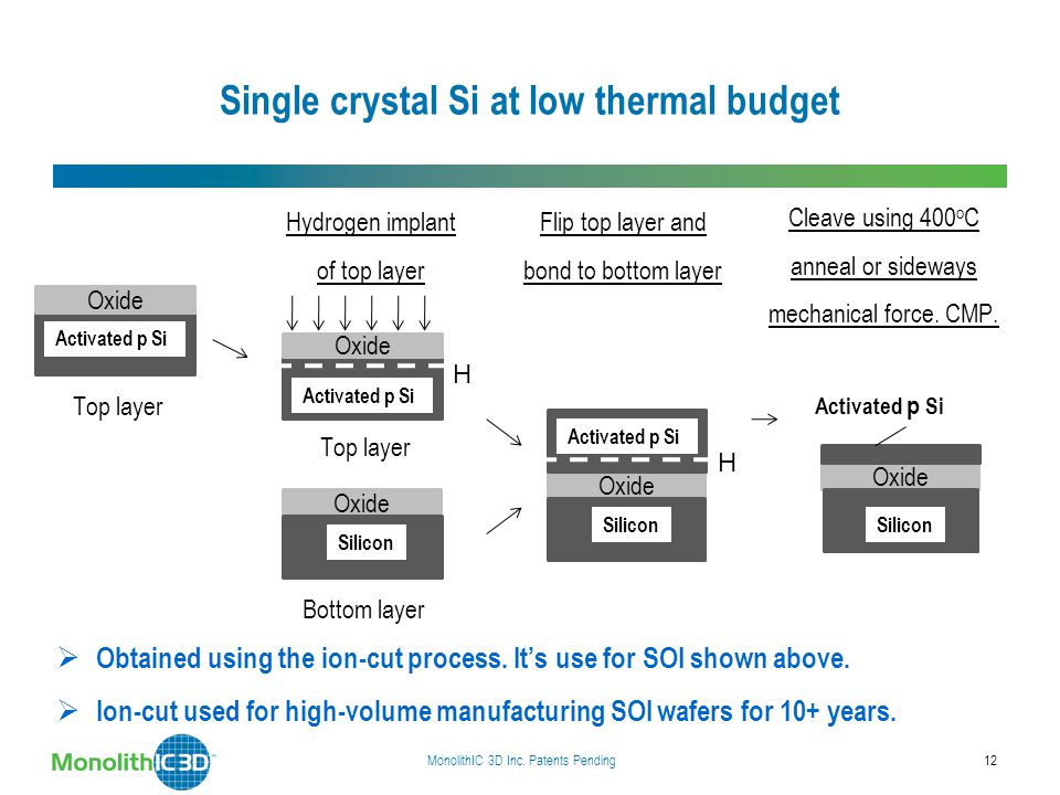 Single crystal Si at low thermal budget