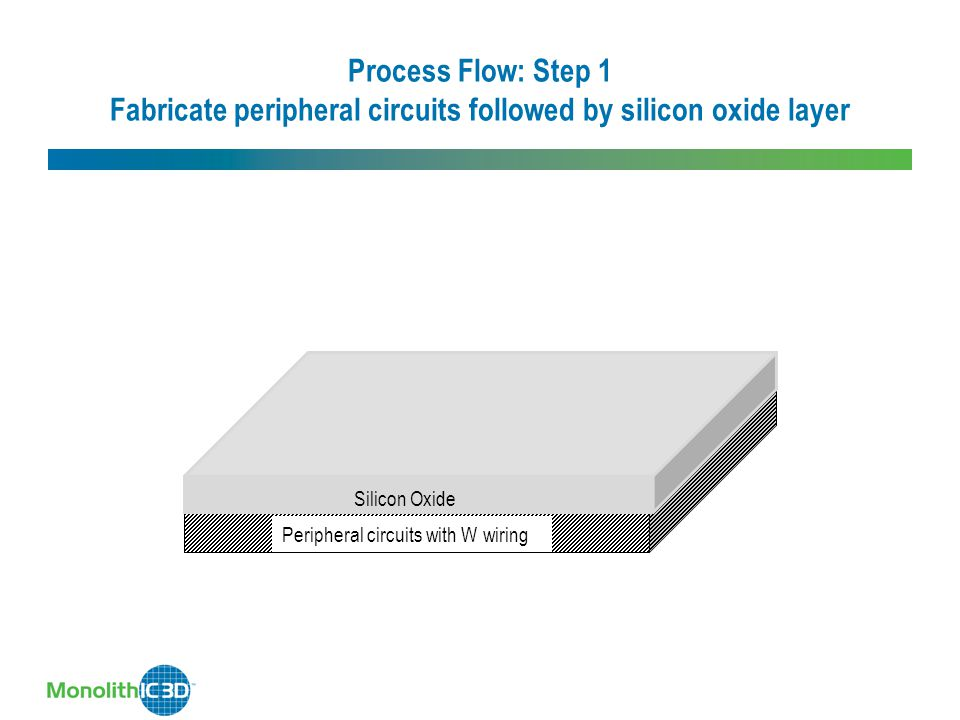 Process Flow: Step 1 Fabricate peripheral circuits followed by silicon oxide layer