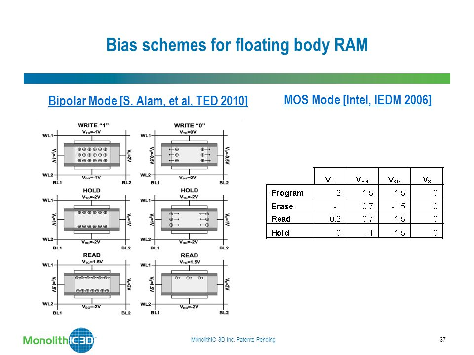 Bias schemes for floating body RAM
