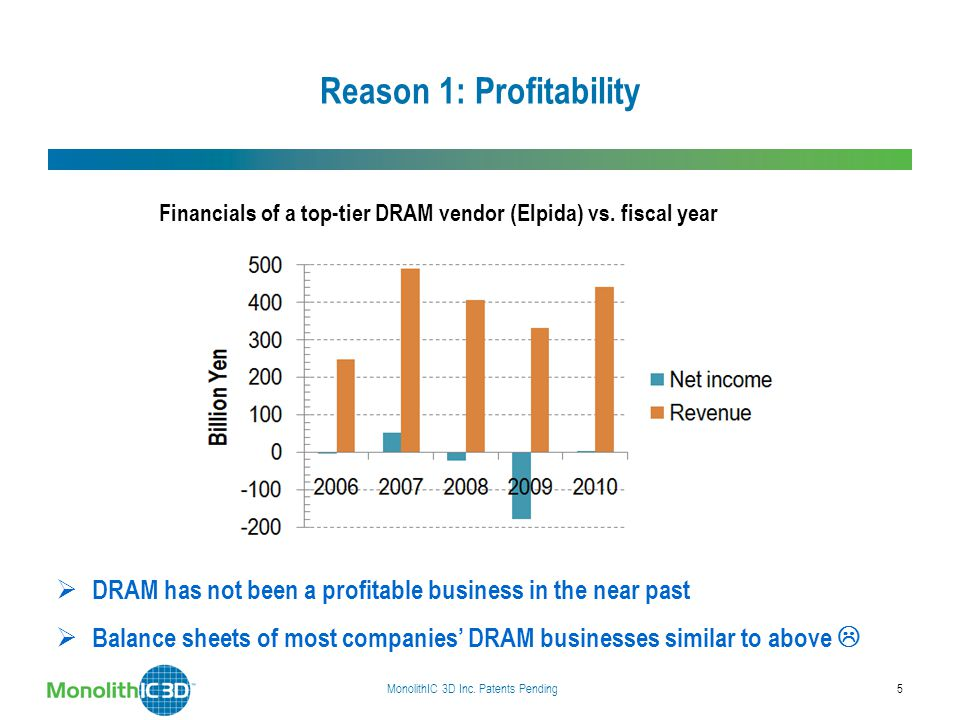 Reason 1: Profitability