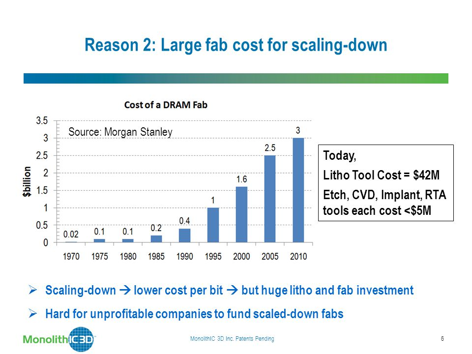 Reason 2: Large fab cost for scaling-down