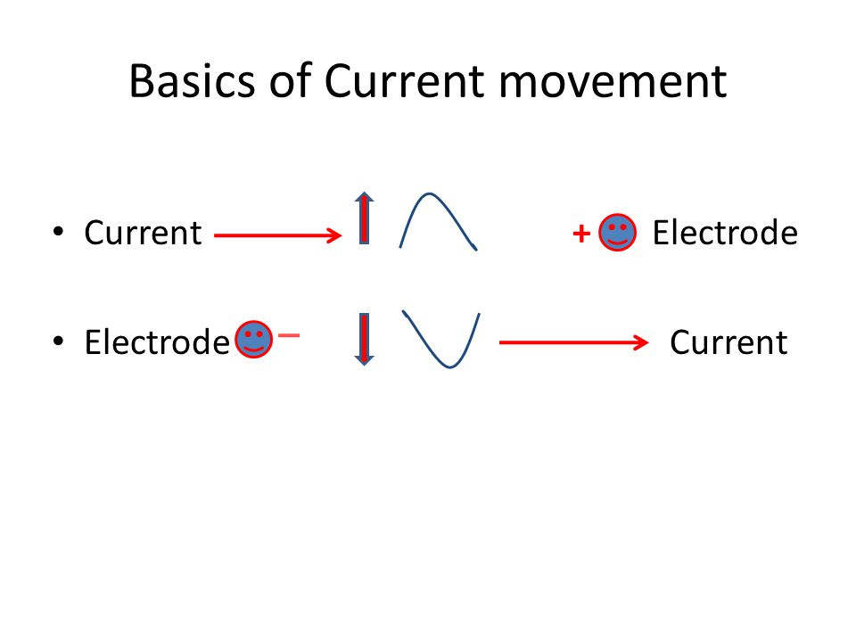 Basics of Current movement
