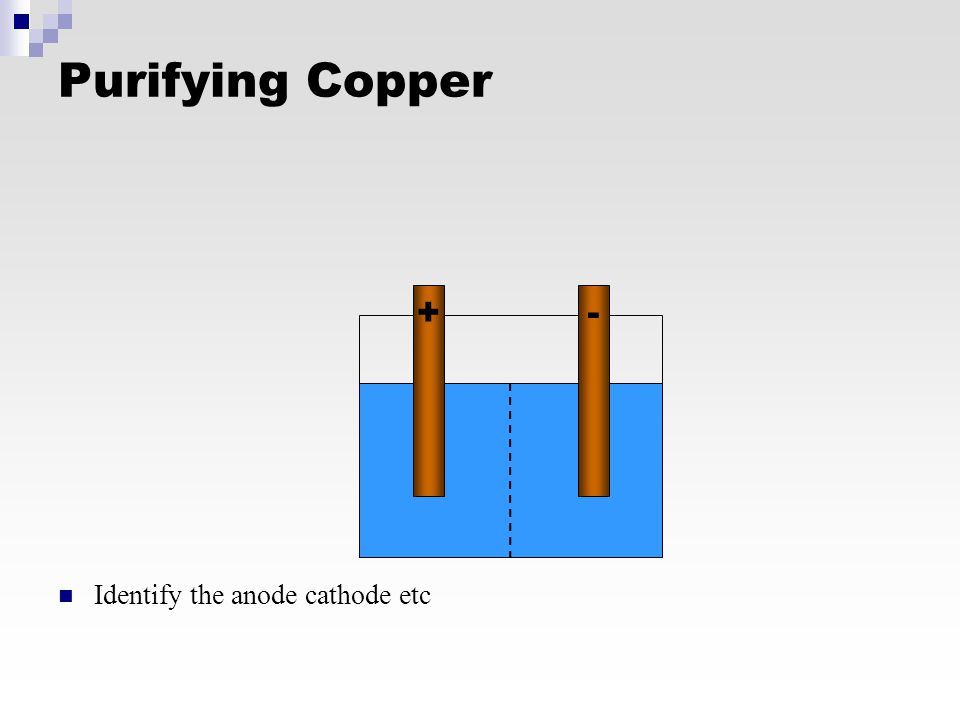 Purifying Copper + - Identify the anode cathode etc