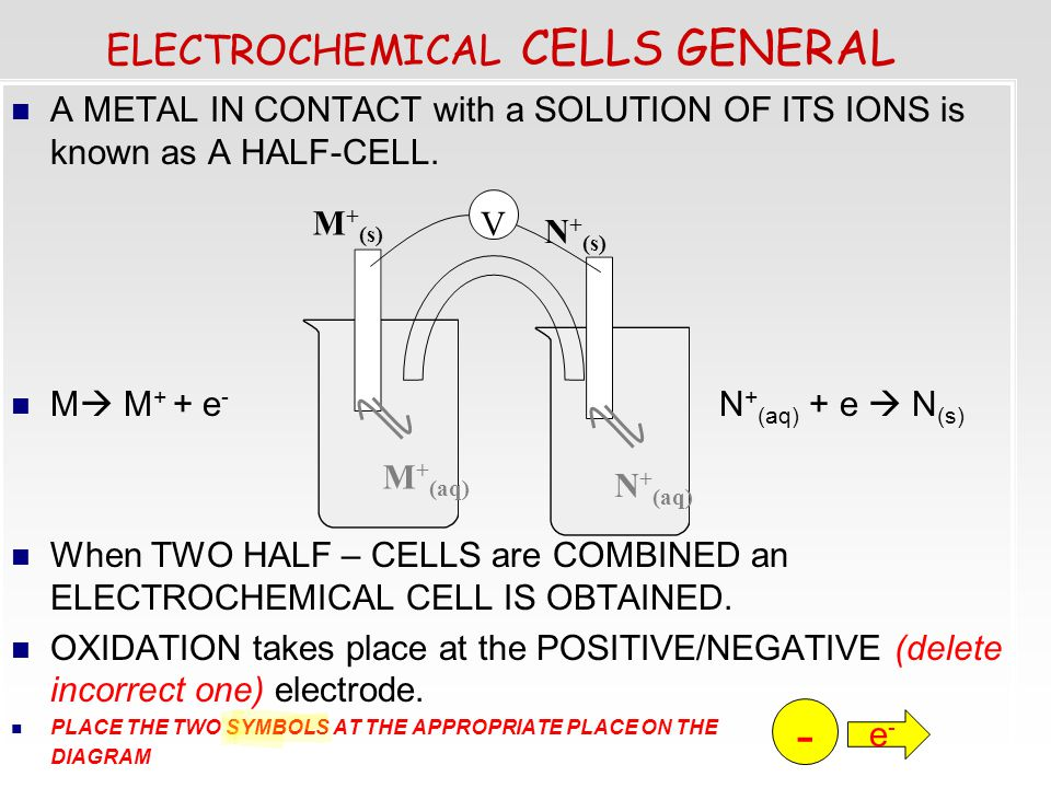 ELECTROCHEMICAL CELLS GENERAL