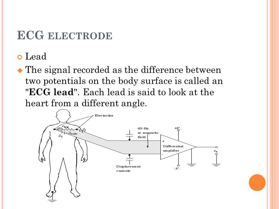 ECG electrode Lead.