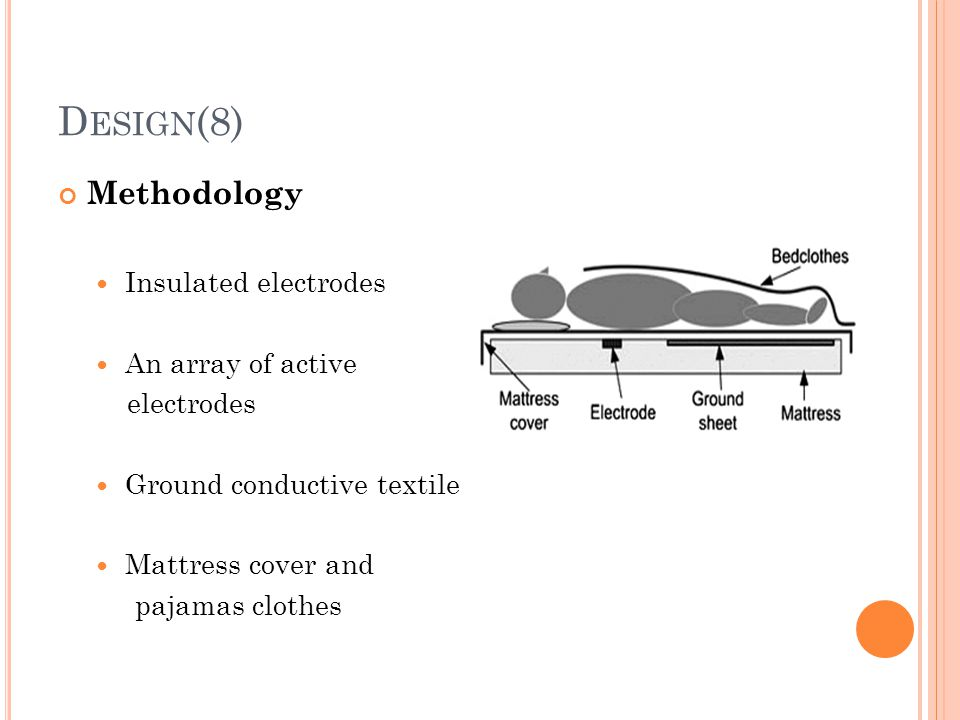 Design(8) Methodology Insulated electrodes An array of active