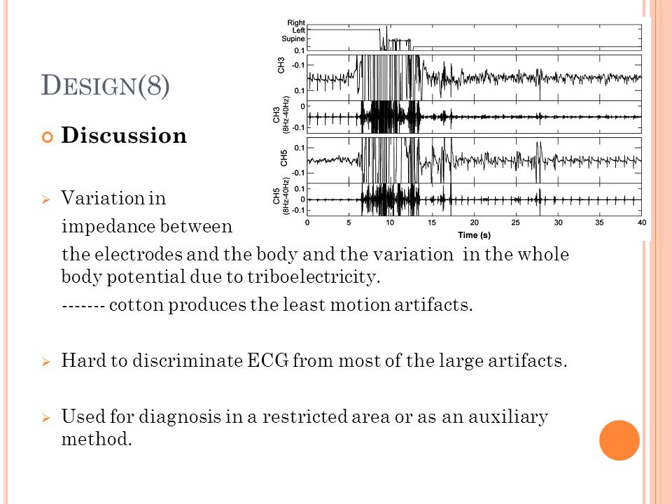 Design(8) Discussion Variation in impedance between