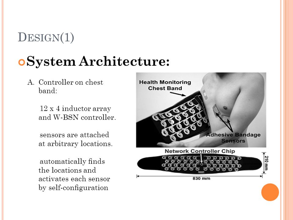 System Architecture: Design(1) Controller on chest band: