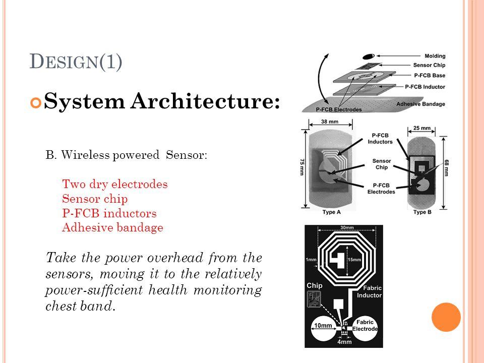 System Architecture: Design(1)