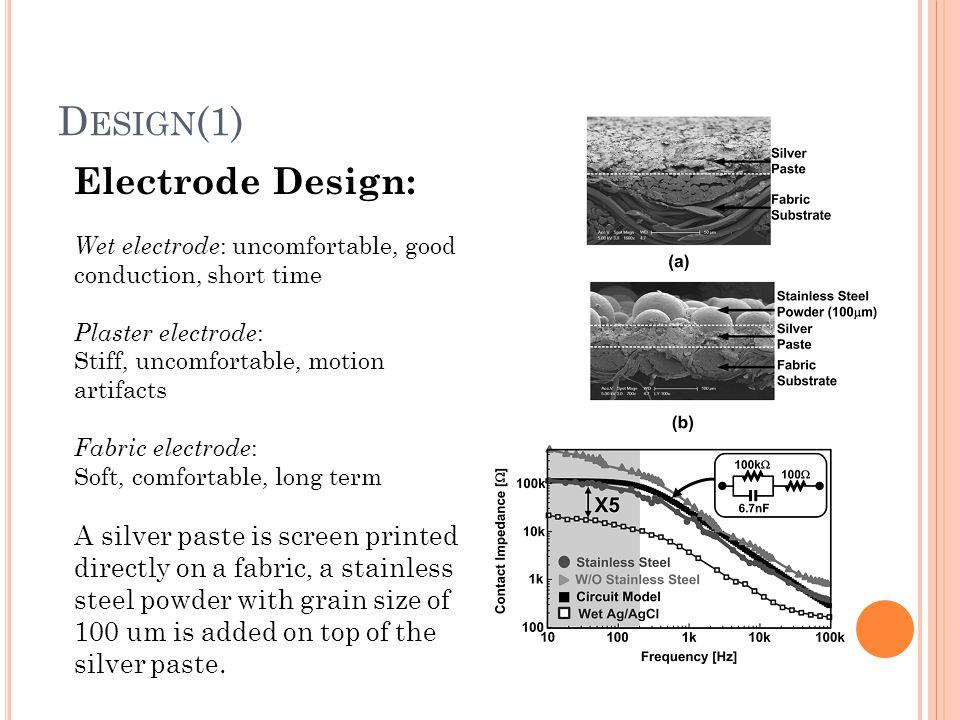 Design(1) Electrode Design: