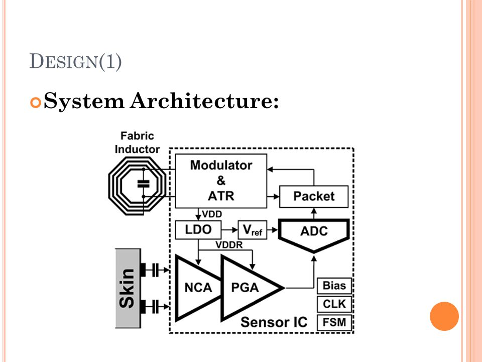 Design(1) System Architecture:
