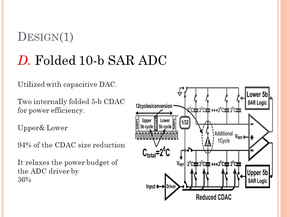 D. Folded 10-b SAR ADC Design(1) Utilized with capacitive DAC.