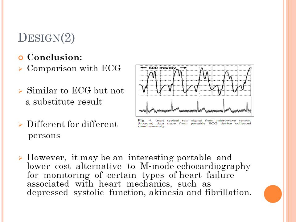 Design(2) Conclusion: Comparison with ECG Similar to ECG but not