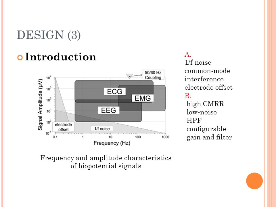 Frequency and amplitude characteristics of biopotential signals