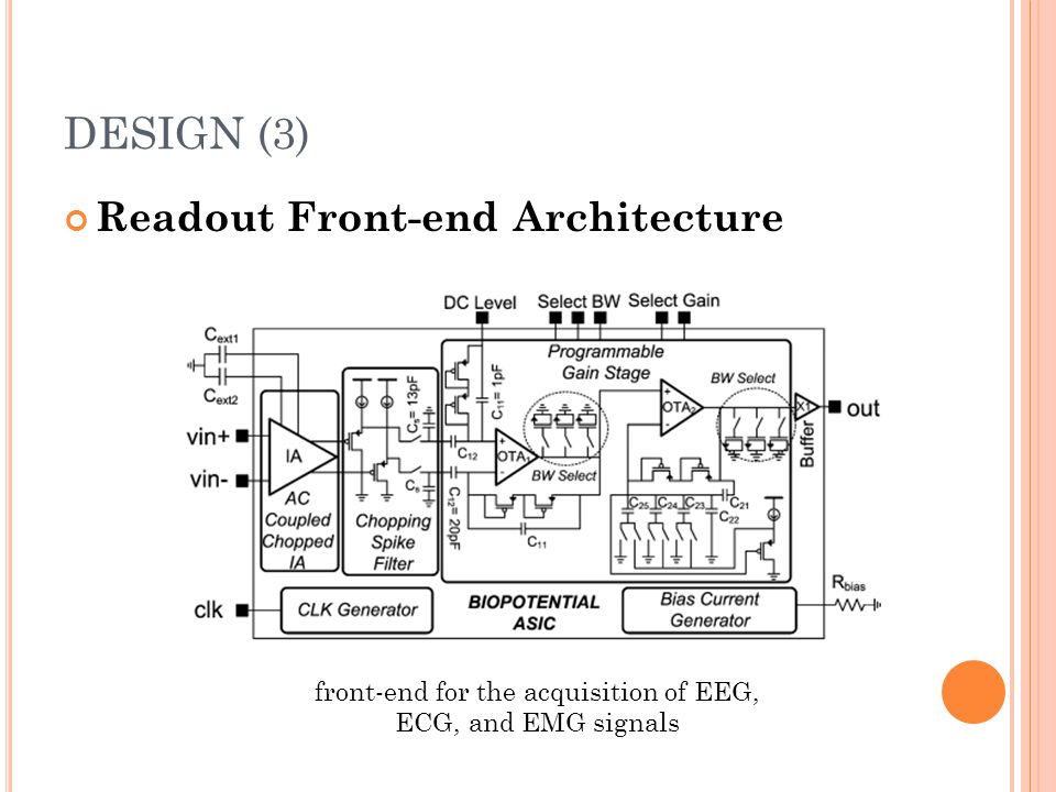 front-end for the acquisition of EEG, ECG, and EMG signals