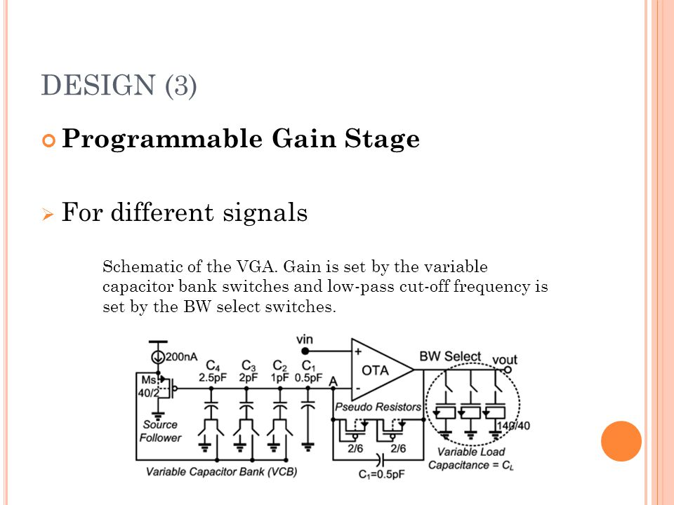 DESIGN (3) Programmable Gain Stage For different signals
