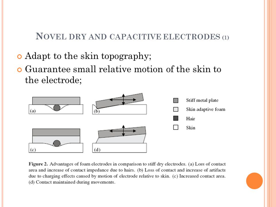 Novel dry and capacitive electrodes (1)