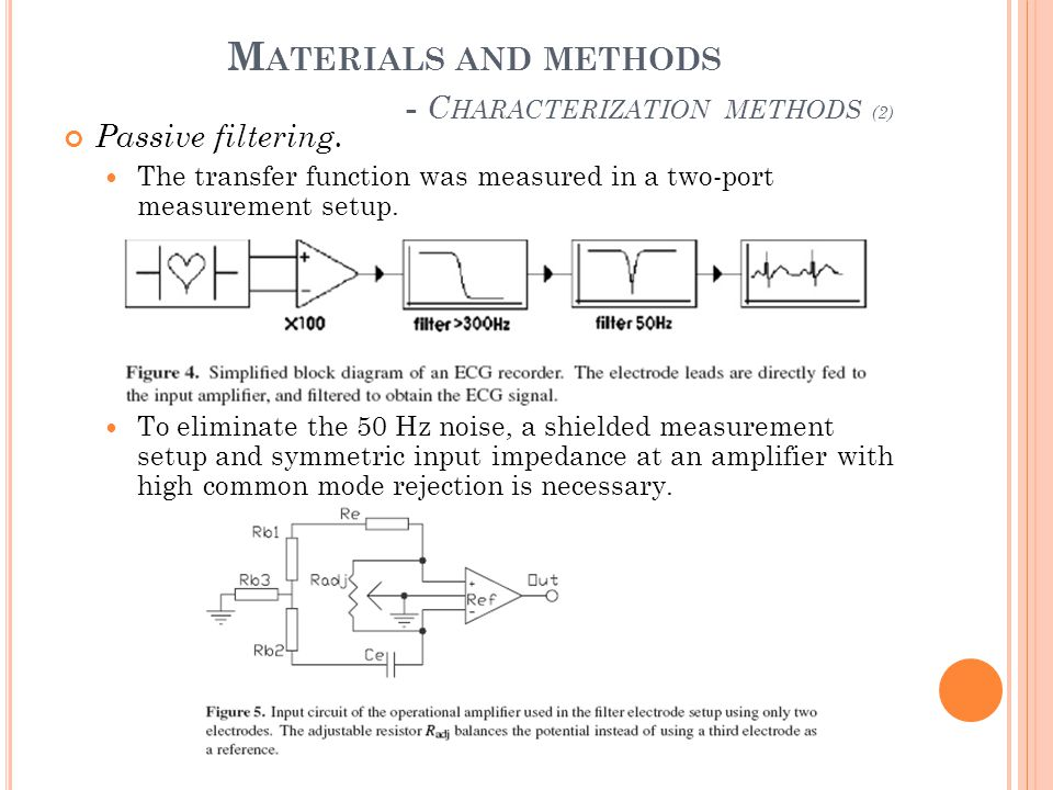Materials and methods - Characterization methods (2)