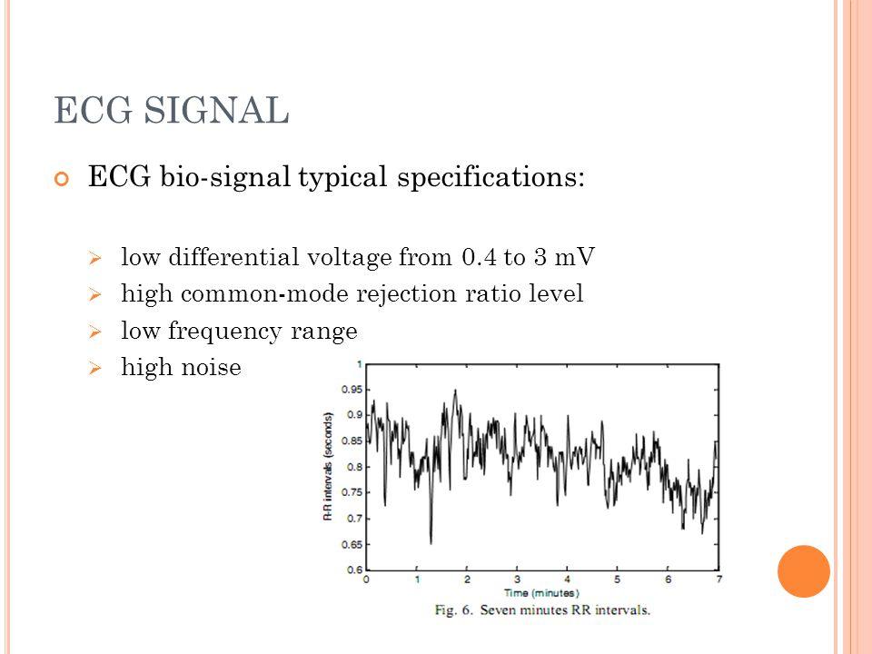 ECG SIGNAL ECG bio-signal typical specifications: