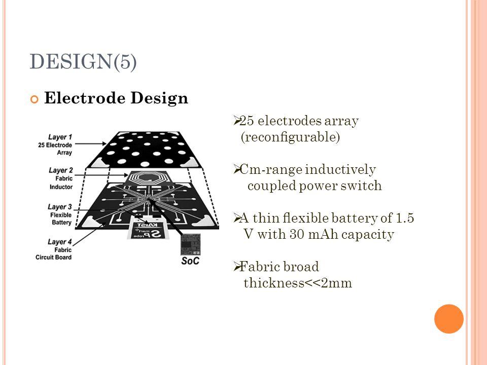 DESIGN(5) Electrode Design 25 electrodes array d(reconfigurable)