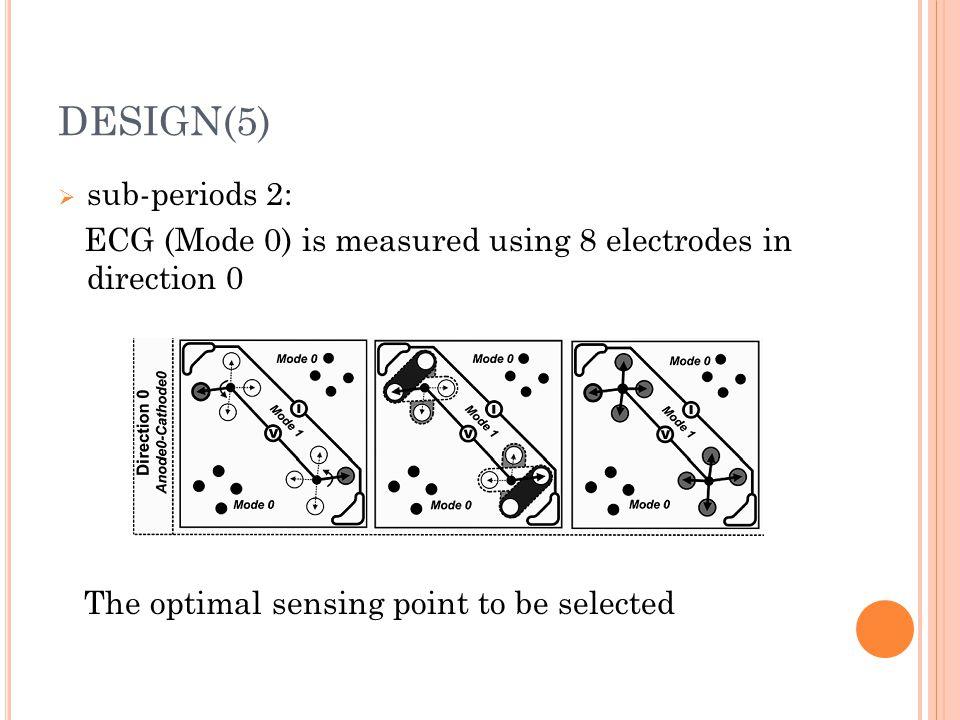 DESIGN(5) sub-periods 2: