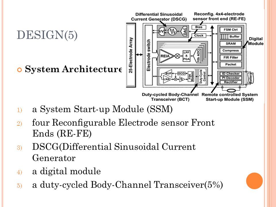 DESIGN(5) System Architecture SoC(5mm*5mm)