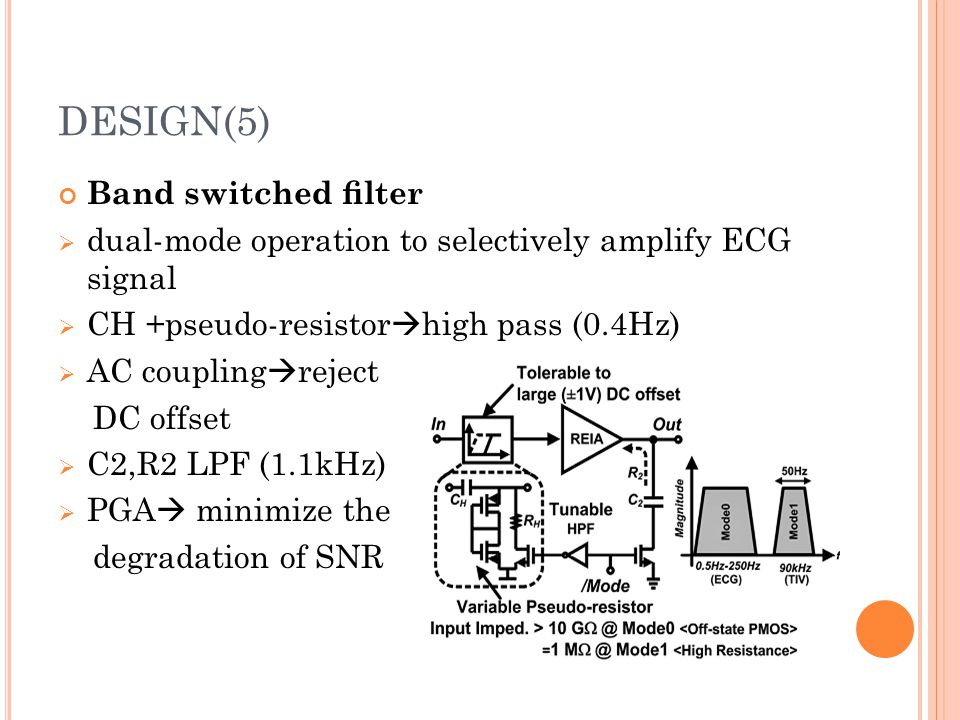 DESIGN(5) Band switched filter