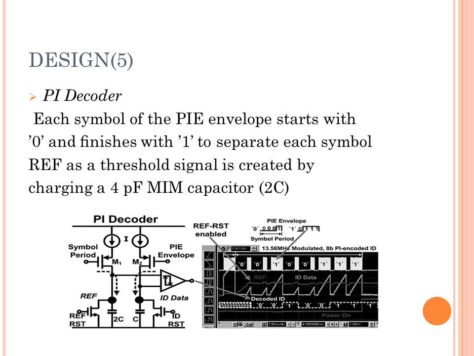 DESIGN(5) PI Decoder Each symbol of the PIE envelope starts with
