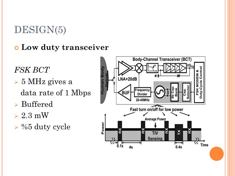 DESIGN(5) Low duty transceiver FSK BCT 5 MHz gives a