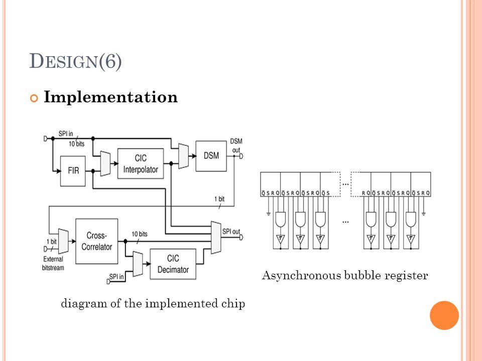 Design(6) Implementation Asynchronous bubble register