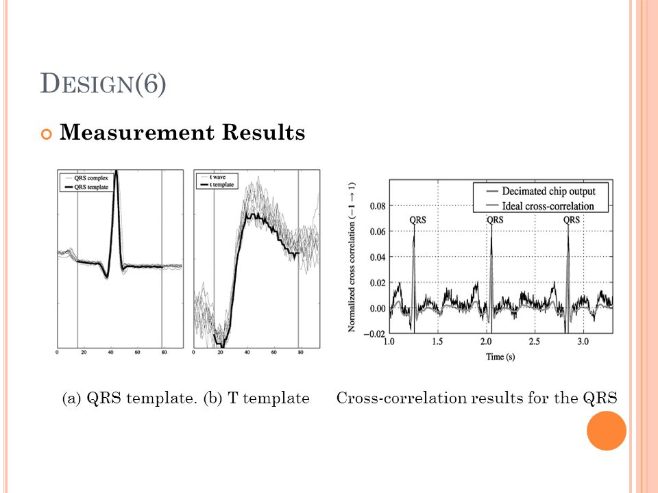 Design(6) Measurement Results (a) QRS template. (b) T template